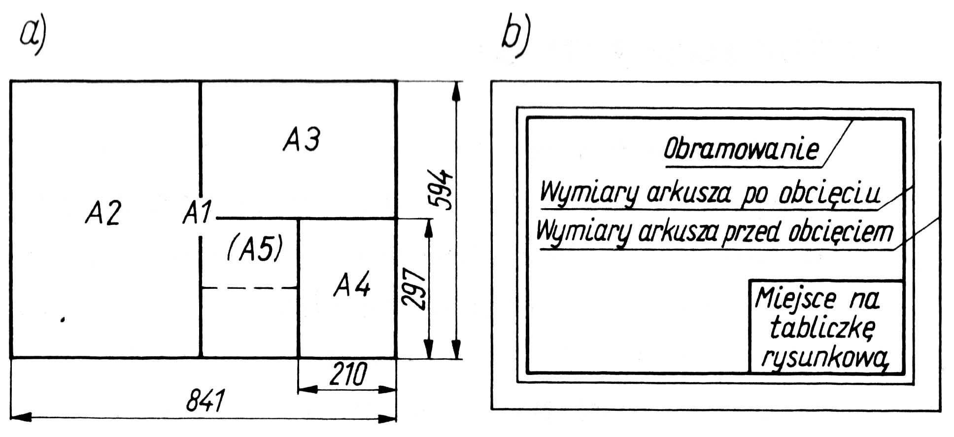 Znormalizowane formaty arkuszy papieru